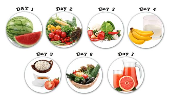 Giảm natri trong chế độ ăn uống - mẹo hay trị huyết áp cao