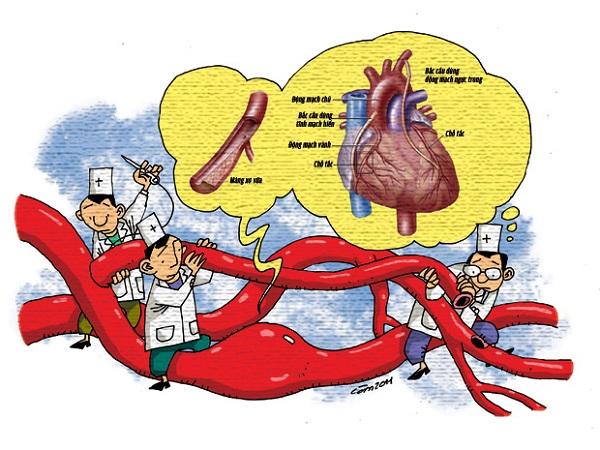 Chăm sóc bệnh nhân suy tim như thế nào là đúng cách?