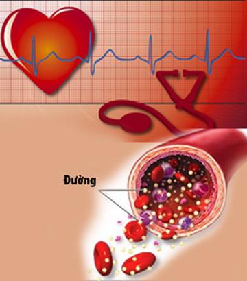 Mối liên quan giữa Tăng huyết áp và Đái tháo đường
