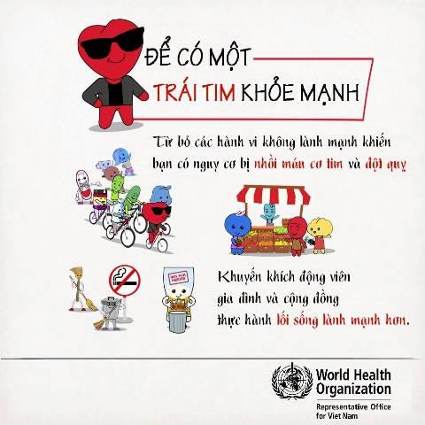 WHO khuyến cáo việc cần làm ngay để có một trái tim khỏe mạnh 3